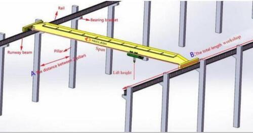 4 Ton Overhead Crane Order from Malaysia Customer